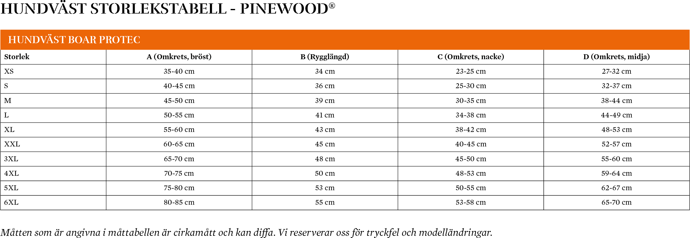 Size Chart 2018 - SE - Dog Vest 312dfb71daa00